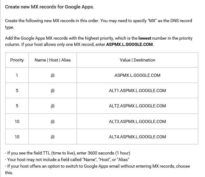 huong-dan-cau-hinh-dns-va-xac-thuc-domain-su-dung-email-google-apps-1