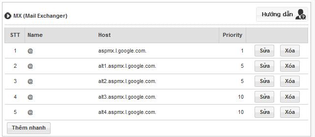 huong-dan-cau-hinh-dns-va-xac-thuc-domain-su-dung-email-google-apps-2