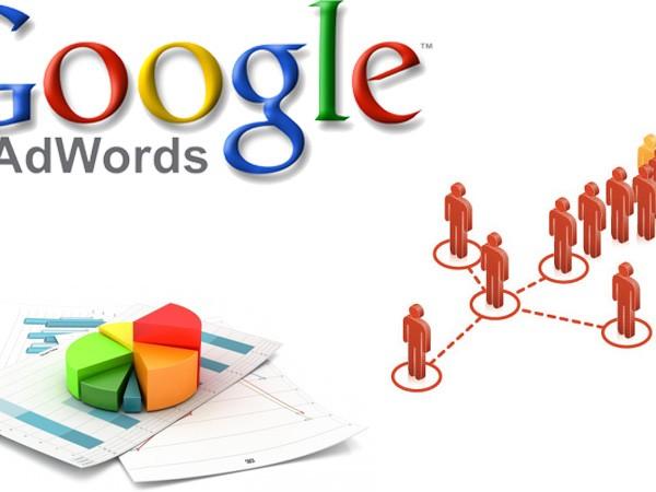 Quảng cáo Google Adwords - Sự đầu tư hiệu quả